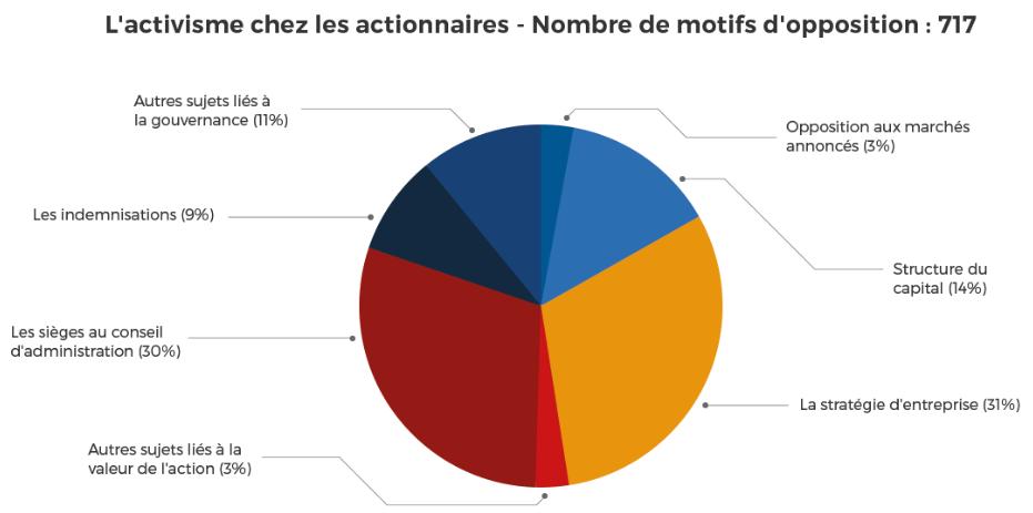 Cubiks Logiks Général Avancé Numérique Question Exemple