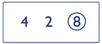 Thomas International Test de Numératie Exemple