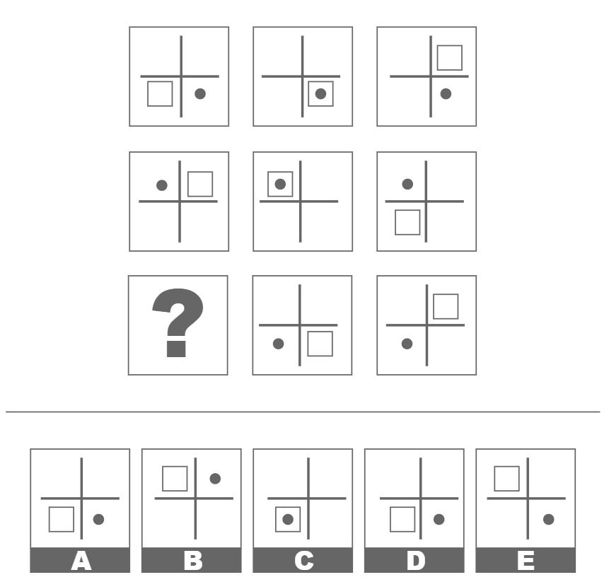 Exemple de raisonnement abstrait avec des matrices