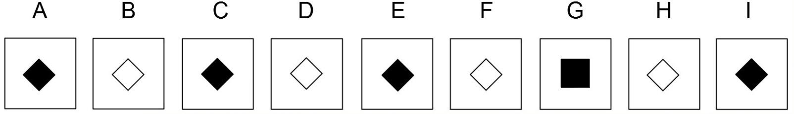 Exemple de question de raisonnement abstrait (cut-e scales ix)