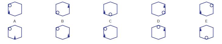 Exemple de test de raisonnement inductif de SHL