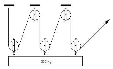 Un exemple de palan dans les exercices de raisonnement mécanique