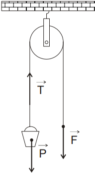 La poulie fixe dans les exercices de raisonnement mécanique